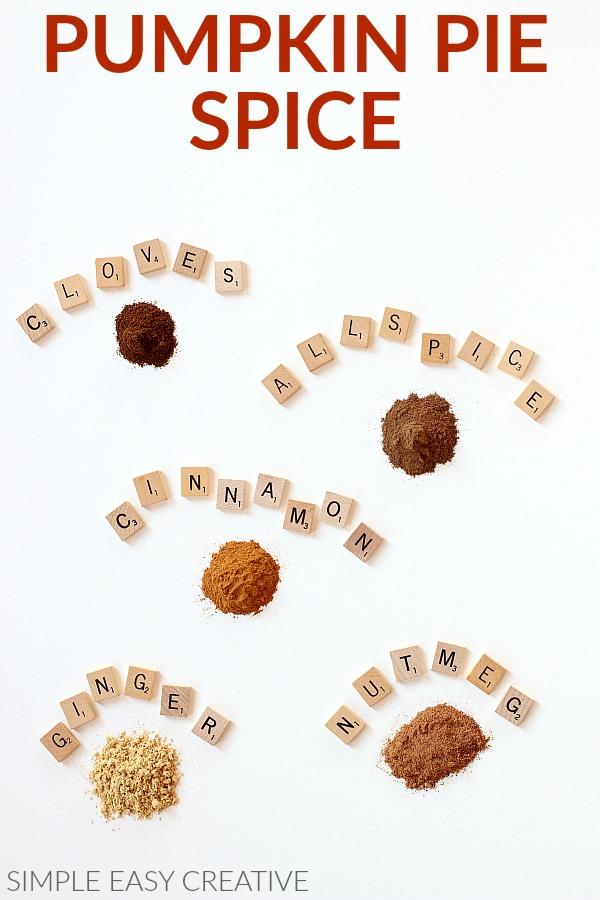 Pumpkin Pie Spice Recipe Ingredients